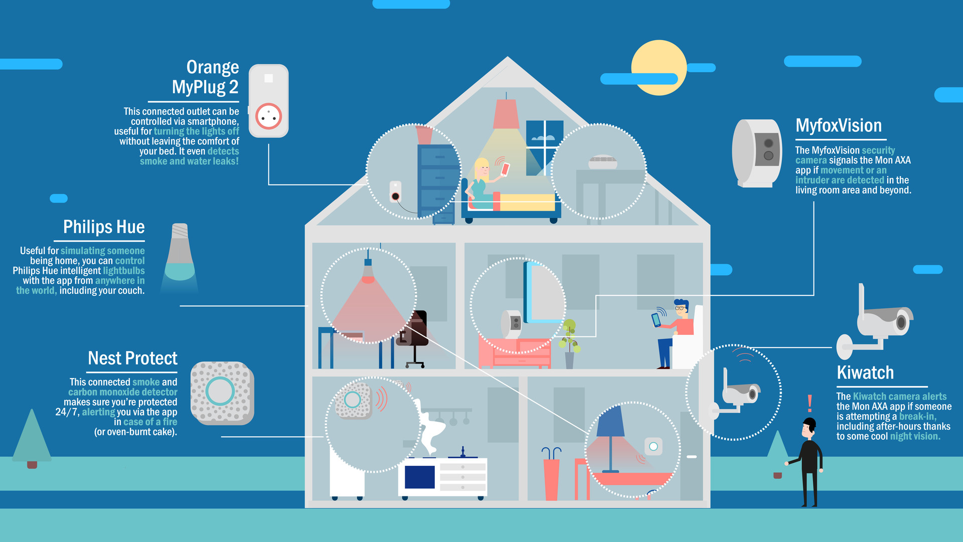 internet of things iot in insurance Thanks to the internet of things, we are moving from products to ecosystems,   before i share my views on the impact of iot in the insurance.