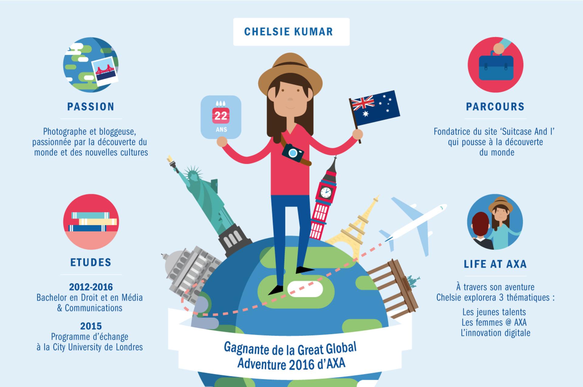 chelsie   great global adventurer  entrepreneur